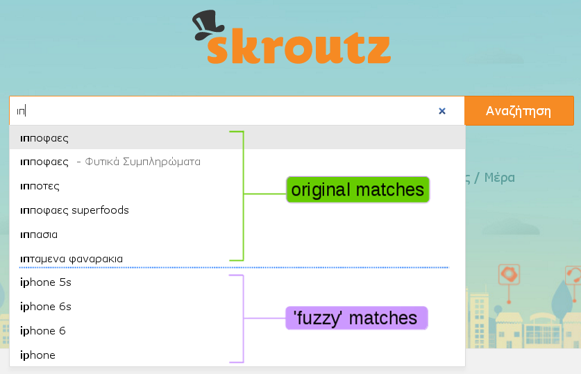 Our take on Fuzzy Auto-Completion – Skroutz Engineering
